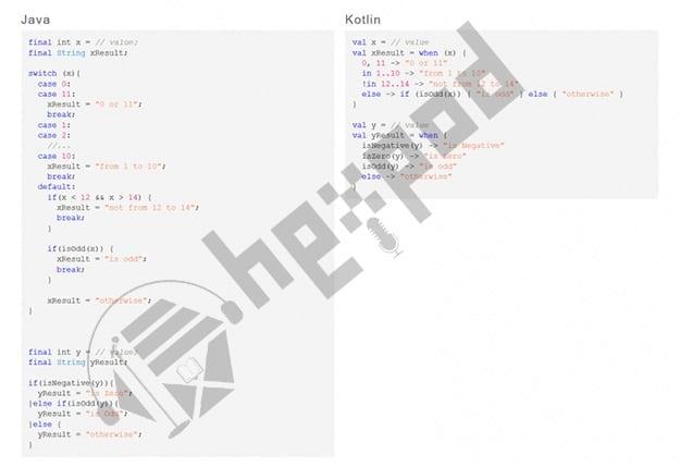 یادگیری زبان برنامه نویسی | سرعت کدنویسی در زبان برنامه نویسی کاتلین