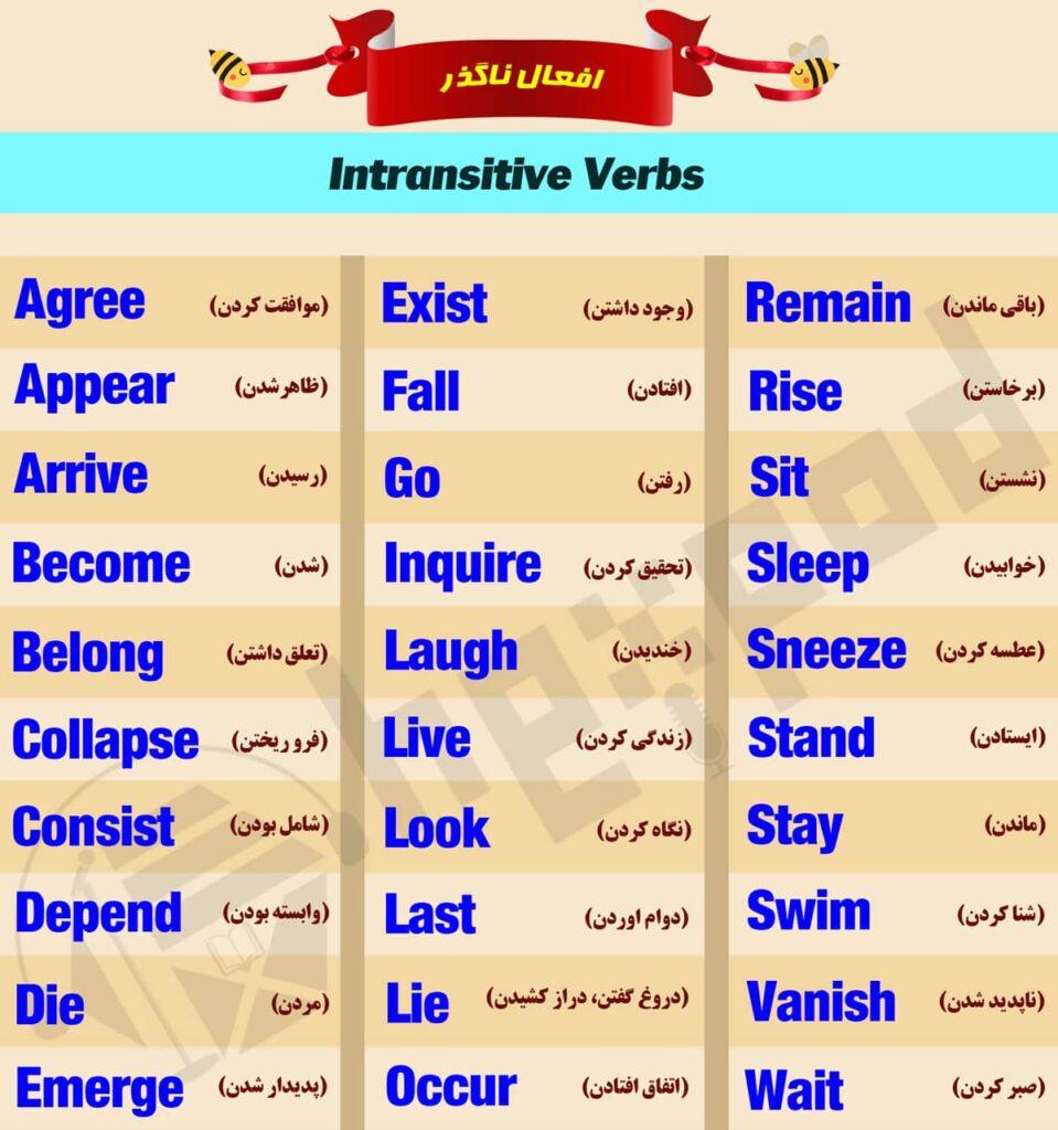 انواع فعل و ویژگی های آن - افعال ناگذر - Intransitive Verbs