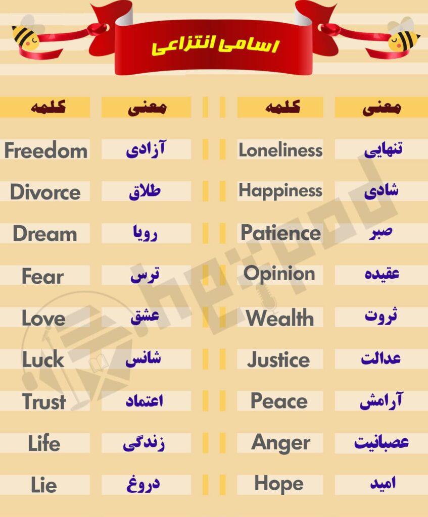 لیست اسامی انتزاعی در زبان انگلیسی - Abstract Noun List