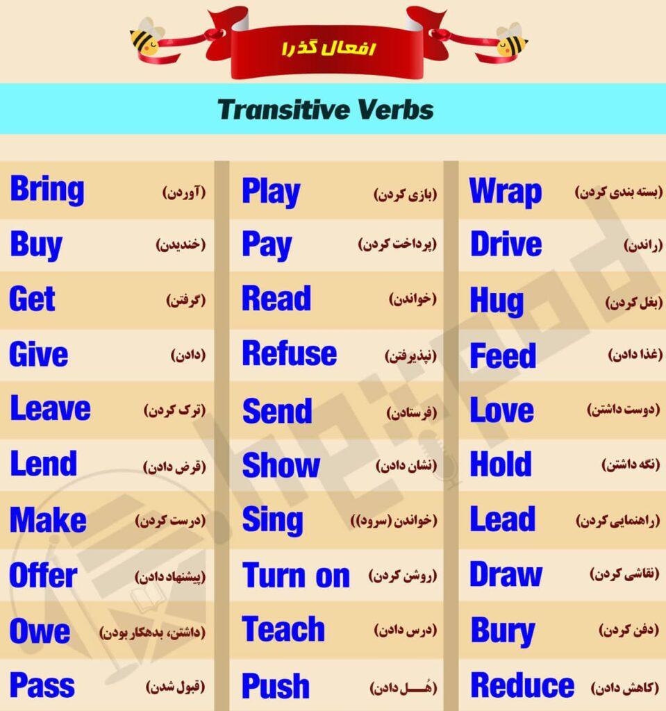 انواع فعل و ویژگی های آن - افعال گذرا - Transitive Verbs