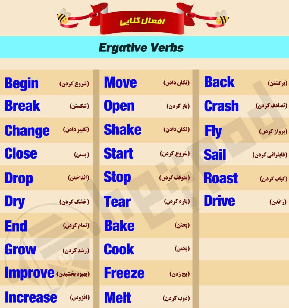 انواع فعل و ویژگی های آن - افعال کنایی - Ergative Verbs