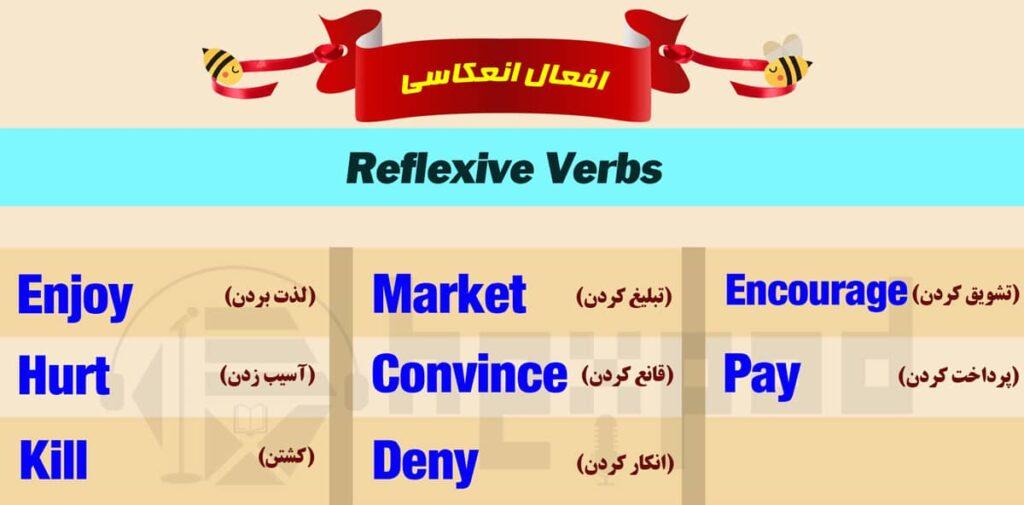 انواع فعل و ویژگی های آن - افعال انعکاسی - Reflexive Verbs