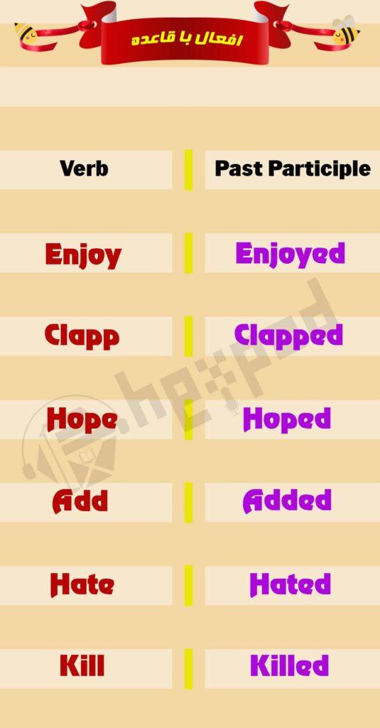 فعل، انواع فعل و ویژگی های آن - شکل سوم فعل - افعال با قاعده